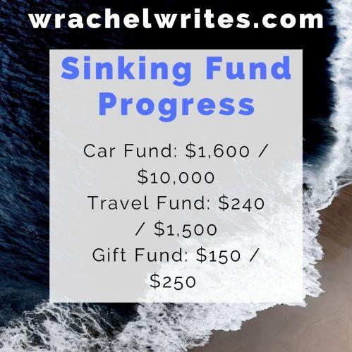 Sinking Fund Progress.jpg